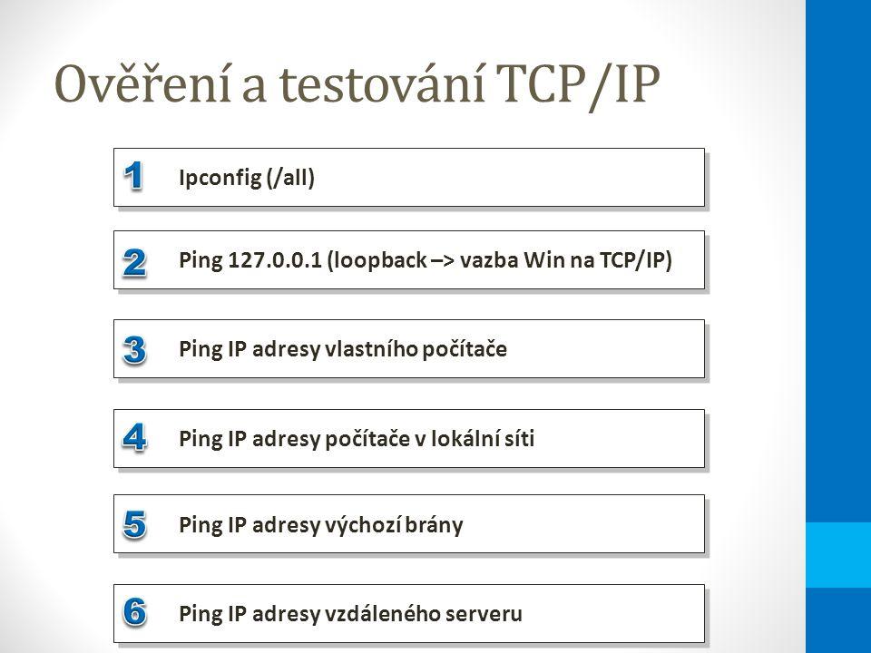 Ověření a testování TCP/IP Ipconfig (/all) Ping 127.0.0.1 (loopback –> vazba Win na TCP/IP) Ping IP adresy počítače v lokální síti Ping IP adresy výchozí brány Ping IP adresy vzdáleného serveru Ping IP adresy vlastního počítače