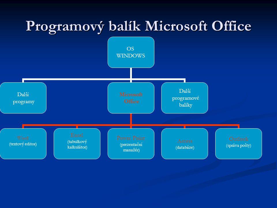 Programový balík OpenOffice.org OS WINDOWS Nebo jiný OS (Linux) Další programy Open Office.org Writer (textový editor) Calc (tabulkový kalkulátor) Draw (kreslicí program) Impress (prezentační manažer) Další programové balíky