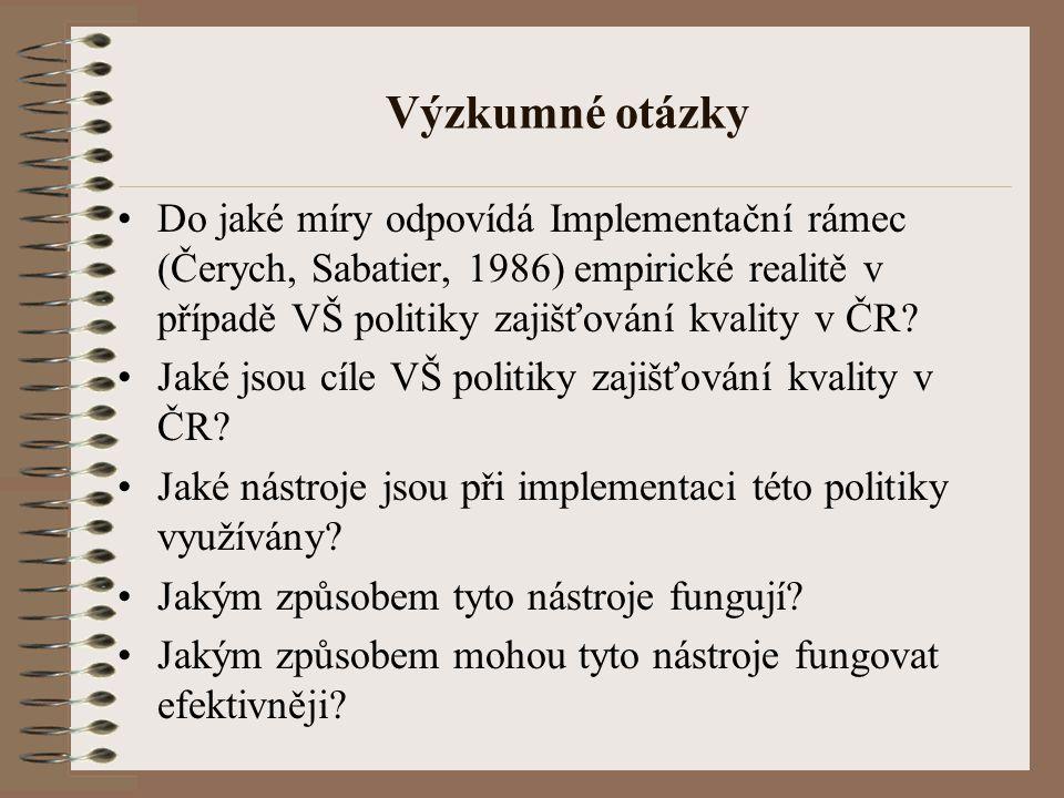Výzkumné otázky Do jaké míry odpovídá Implementační rámec (Čerych, Sabatier, 1986) empirické realitě v případě VŠ politiky zajišťování kvality v ČR.