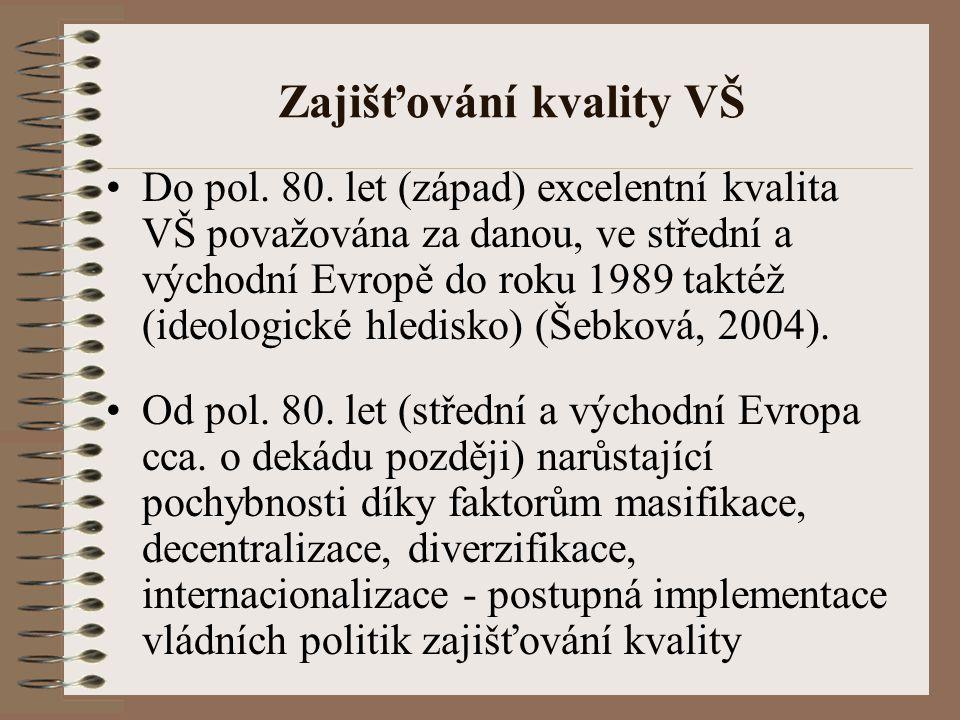 Zajišťování kvality VŠ Do pol. 80.