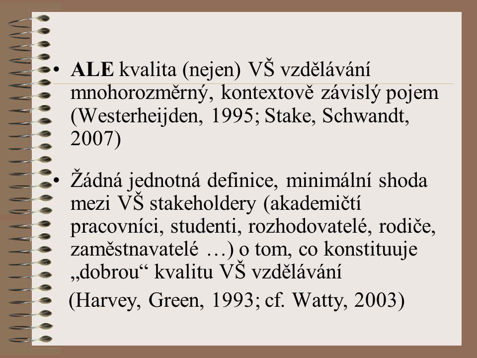 """ALE kvalita (nejen) VŠ vzdělávání mnohorozměrný, kontextově závislý pojem (Westerheijden, 1995; Stake, Schwandt, 2007) Žádná jednotná definice, minimální shoda mezi VŠ stakeholdery (akademičtí pracovníci, studenti, rozhodovatelé, rodiče, zaměstnavatelé …) o tom, co konstituuje """"dobrou kvalitu VŠ vzdělávání (Harvey, Green, 1993; cf."""