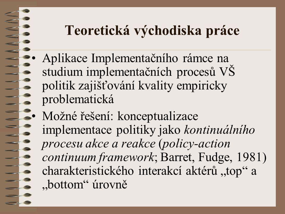 """Implementace jako policy-action continuum framework umožňuje překonat hlavní nedostatky přístupů """"shora-dolů a """"zdola-nahoru (Parsons, 1995) Jak vhodně popsat vzájemné interakce při implementaci politiky v policy-action rámci."""