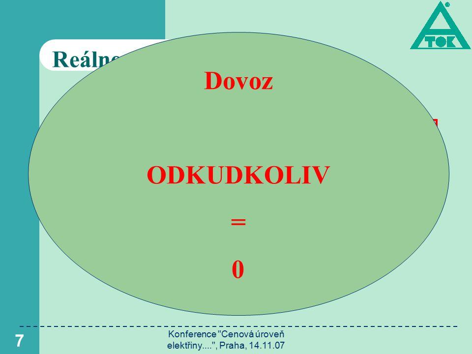 Konference Cenová úroveň elektřiny.... , Praha, 14.11.07 7 Reálnost příběhu Dovoz z ASIE 0 Kč Dovoz ODKUDKOLIV = 0
