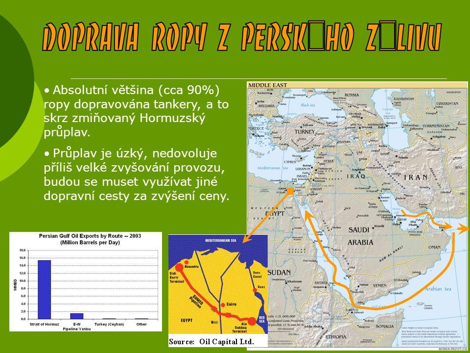 Absolutní většina (cca 90%) ropy dopravována tankery, a to skrz zmiňovaný Hormuzský průplav.