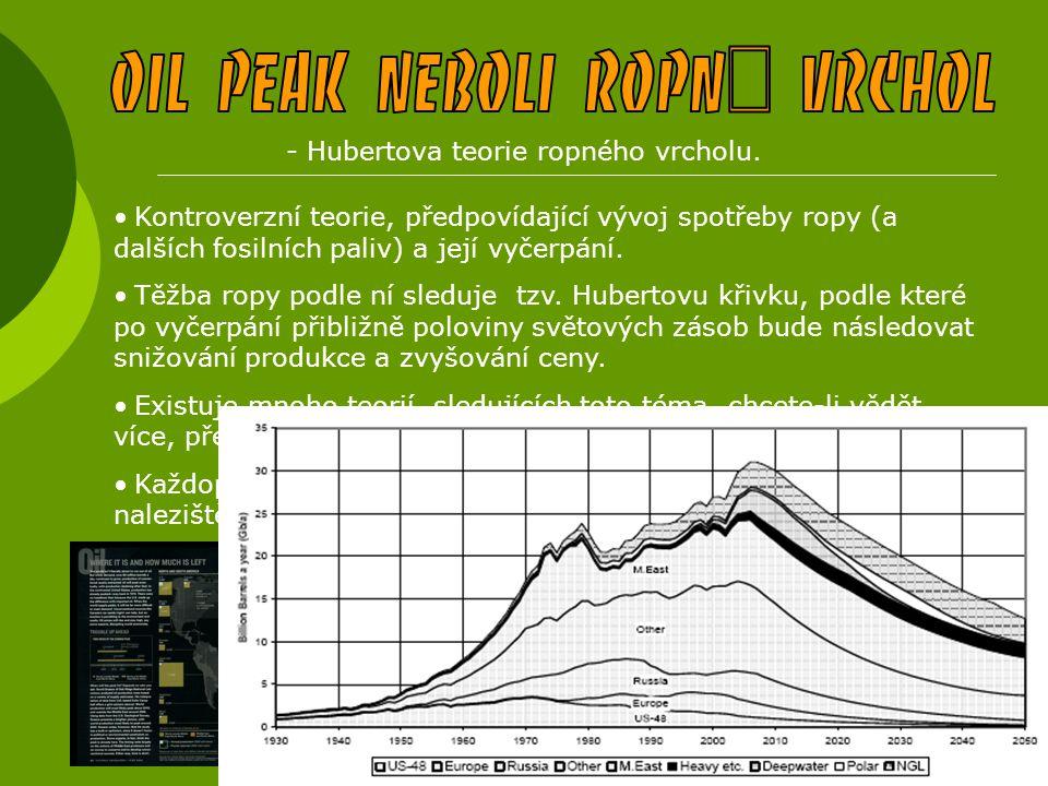 Kontroverzní teorie, předpovídající vývoj spotřeby ropy (a dalších fosilních paliv) a její vyčerpání.