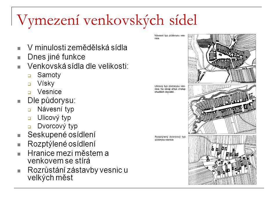 Vymezení venkovských sídel V minulosti zemědělská sídla Dnes jiné funkce Venkovská sídla dle velikosti:  Samoty  Vísky  Vesnice Dle půdorysu:  Náv