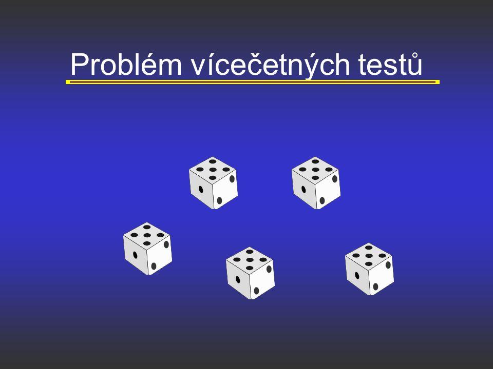 Problém vícečetných testů