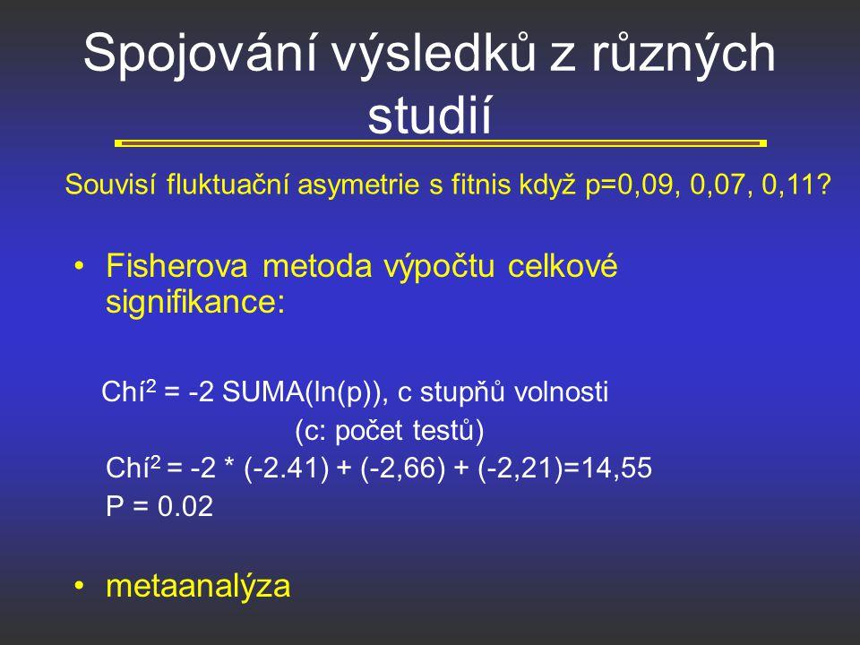 Spojování výsledků z různých studií Fisherova metoda výpočtu celkové signifikance: Chí 2 = -2 SUMA(ln(p)), c stupňů volnosti (c: počet testů) Chí 2 =