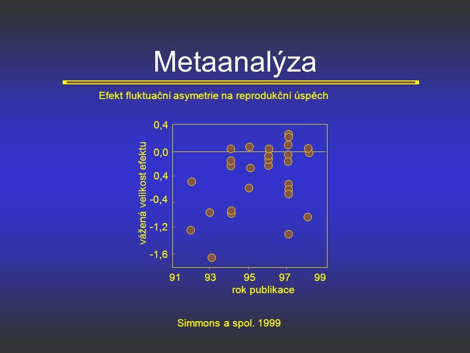 Metaanalýza 9193959799 0,4 0,0 0,4 -0,4 -1,2 -1,6 vážená velikost efektu rok publikace Efekt fluktuační asymetrie na reprodukční úspěch Simmons a spol