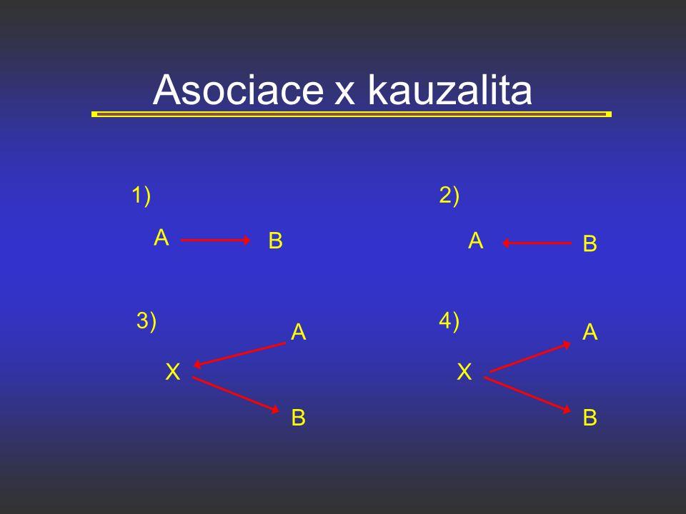 Zjišťování kauzality Asociace mezi jevy A a B –A je podmínka nutná (když B tak vždy A) –A je podmínka dostačující (když A tak vždy B) –A je podmínka nutná a zároveň dostačující (když B tak vždy A a zároveň když A tak vždy B) –A zvyšuje pravděpodobnost B (když A tak častěji B a naopak) Časová následnost (temporalita) Průvodní variance (korelace s intenzitou či četností) Věcné opodstatnění (plauzibilita), u publikovaných dat to může být naopak… Reprodukovatelnost Specifita (jeden faktor – jeden následek) Koherence se současnými teoriemi a poznatky