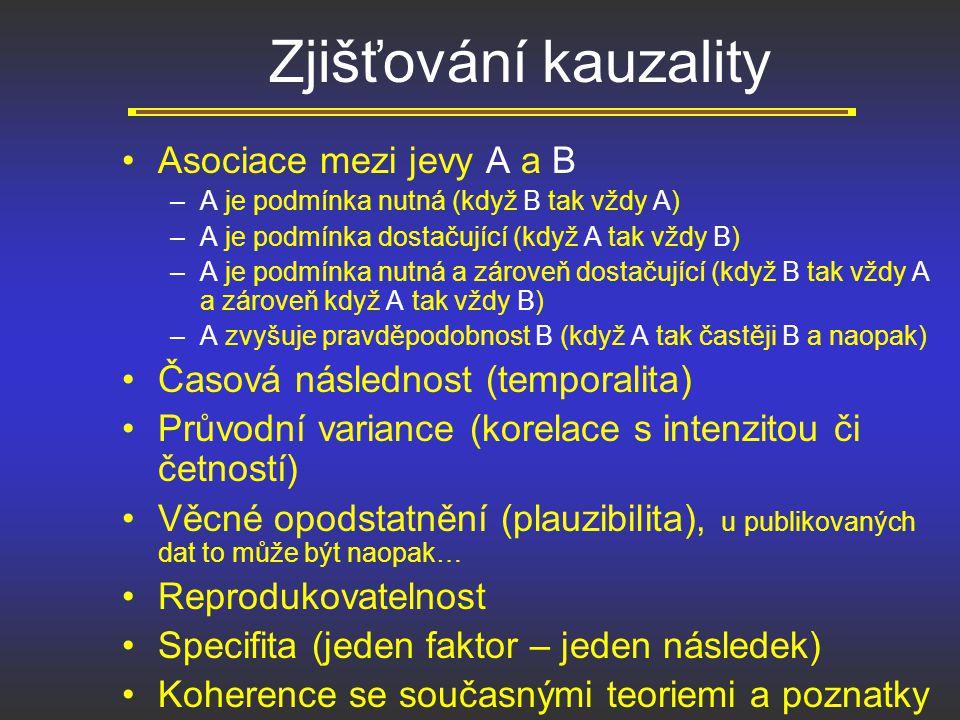 Zjišťování kauzality Asociace mezi jevy A a B –A je podmínka nutná (když B tak vždy A) –A je podmínka dostačující (když A tak vždy B) –A je podmínka n