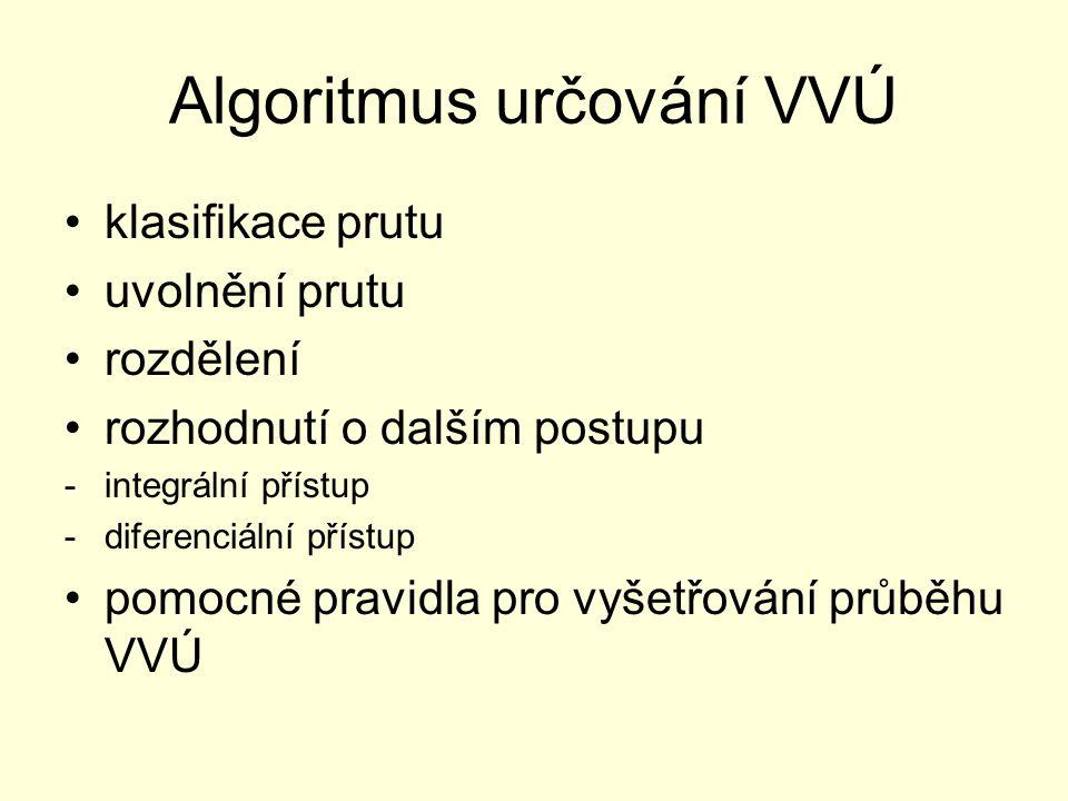 Algoritmus určování VVÚ klasifikace prutu uvolnění prutu rozdělení rozhodnutí o dalším postupu -integrální přístup -diferenciální přístup pomocné prav