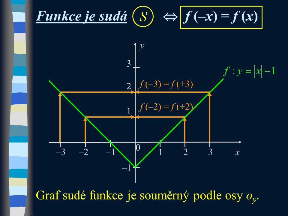 0 x y –1 123–2–1–3 1 2 3 Funkce je sudá  f (–x) = f (x) Graf sudé funkce je souměrný podle osy o y. f (–2) = f (+2) f (–3) = f (+3)