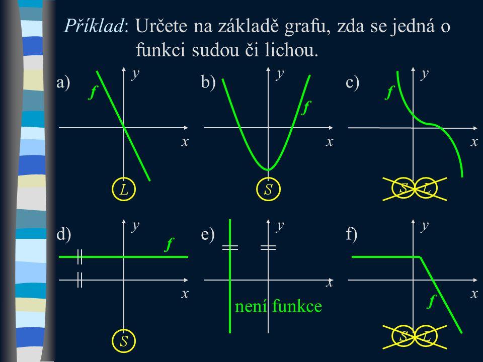 Příklad: Určete na základě grafu, zda se jedná o funkci sudou či lichou. a) x y ff f c) x y není funkce f x e) y d) x y f f) x y b) y x