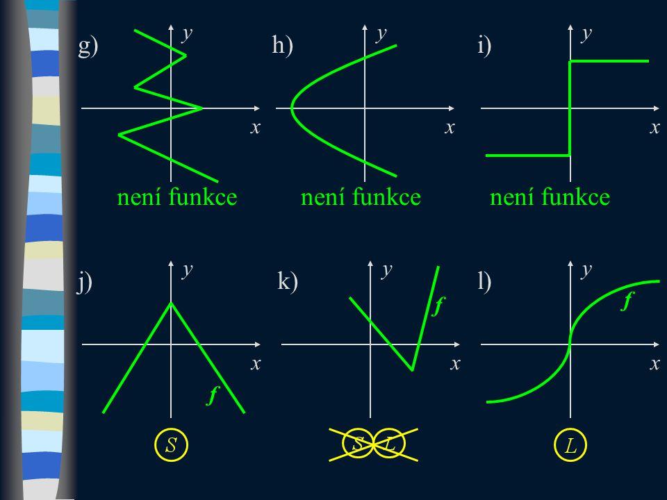 f není funkce g) x y h) x y i) x y f l) x y f není funkce j) x y k) x y