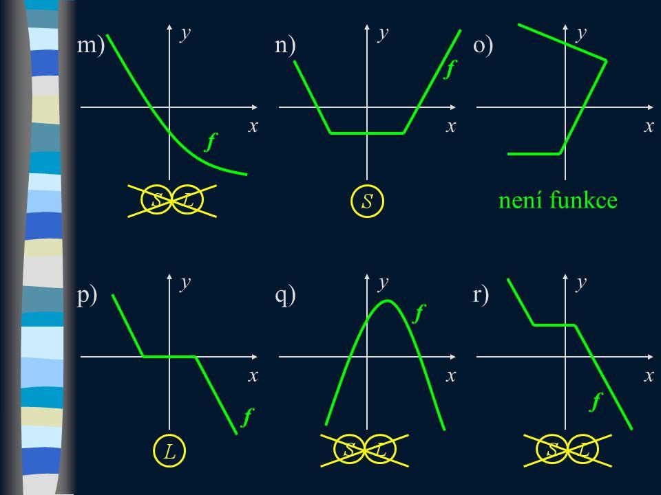 o) f f f x y m) x y f není funkce r) x y n) x y p) x y q) x y f
