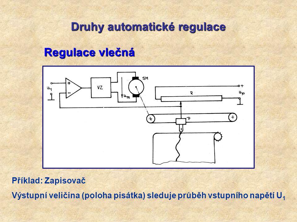 Druhy automatické regulace Regulace vlečná Příklad: Zapisovač Výstupní veličina (poloha pisátka) sleduje průběh vstupního napětí U 1