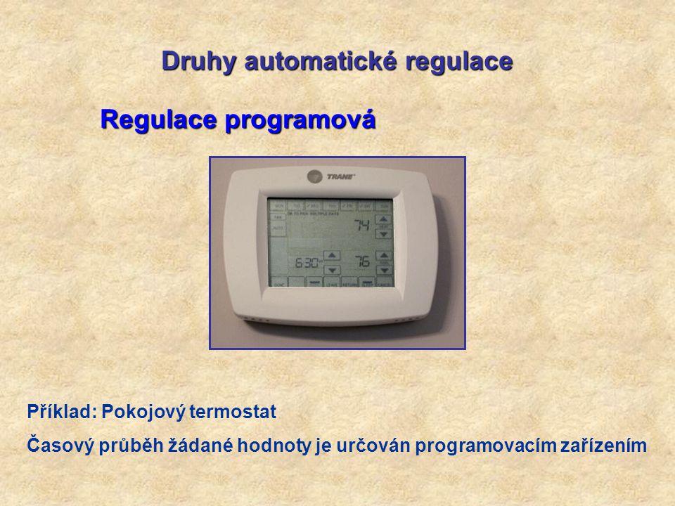 Druhy automatické regulace Regulace programová Příklad: Pokojový termostat Časový průběh žádané hodnoty je určován programovacím zařízením