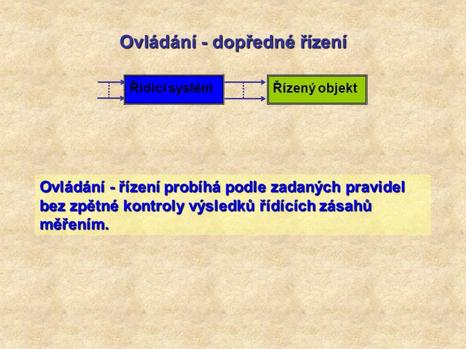 Řídící systémŘízený objekt Ovládání - dopředné řízení Ovládání - řízení probíhá podle zadaných pravidel bez zpětné kontroly výsledků řídících zásahů m