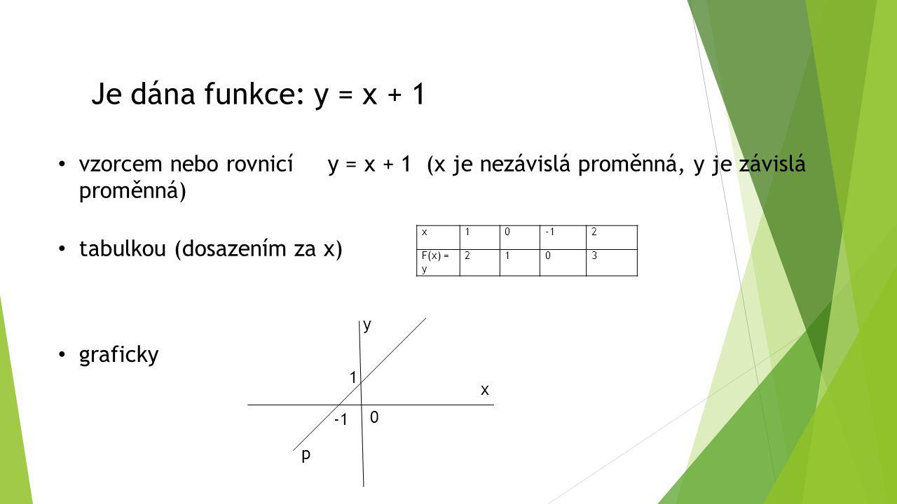 Je dána funkce: y = x + 1 vzorcem nebo rovnicí y = x + 1 (x je nezávislá proměnná, y je závislá proměnná) tabulkou (dosazením za x) graficky x102 F(x) = y 2103 x y p 1 0