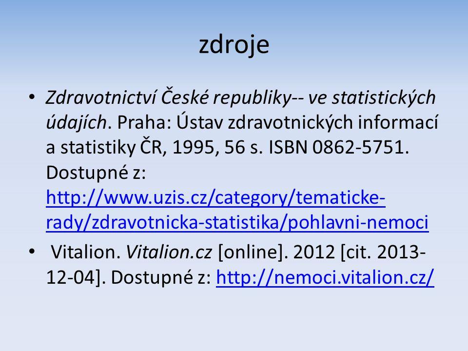 zdroje Zdravotnictví České republiky-- ve statistických údajích. Praha: Ústav zdravotnických informací a statistiky ČR, 1995, 56 s. ISBN 0862-5751. Do