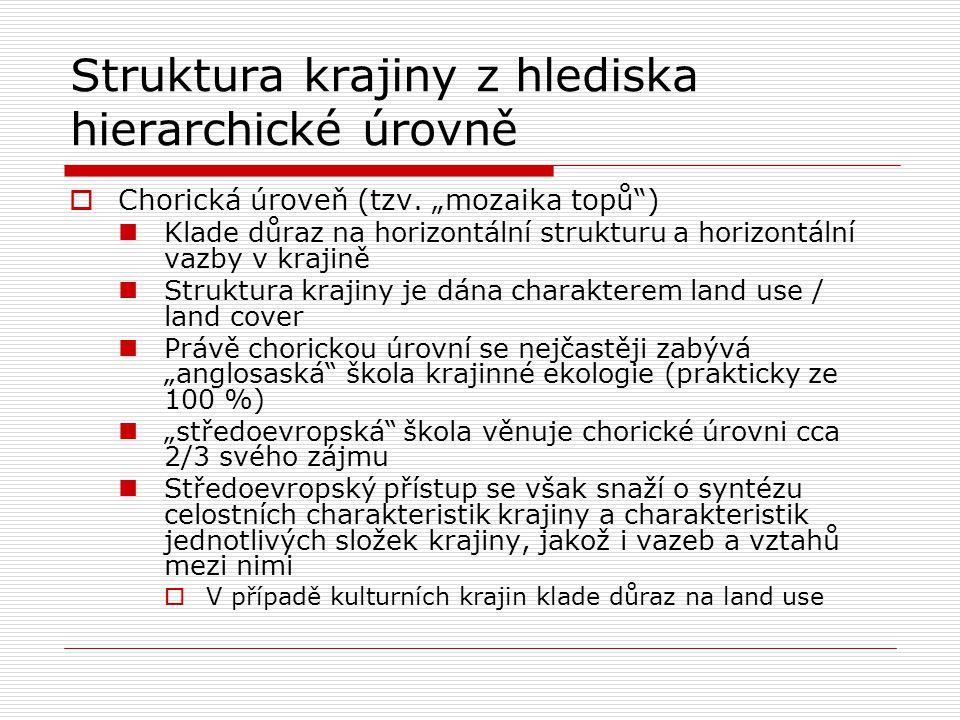 Struktura krajiny z hlediska hierarchické úrovně  Chorická úroveň (tzv.