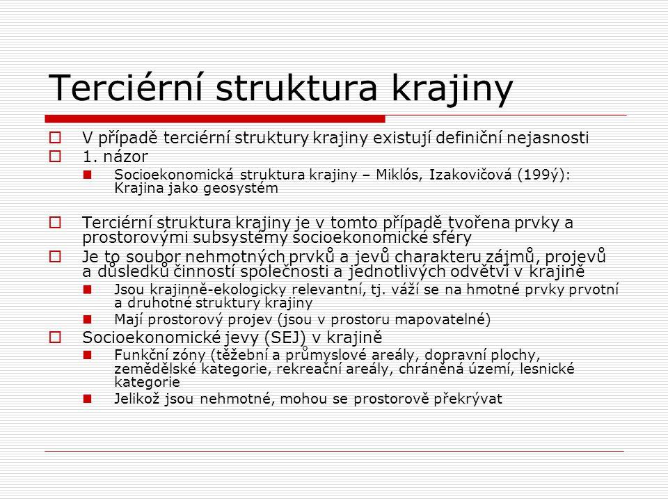 Terciérní struktura krajiny  V případě terciérní struktury krajiny existují definiční nejasnosti  1. názor Socioekonomická struktura krajiny – Mikló