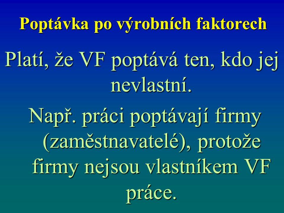 Poptávka po výrobních faktorech Platí, že VF poptává ten, kdo jej nevlastní. Např. práci poptávají firmy (zaměstnavatelé), protože firmy nejsou vlastn