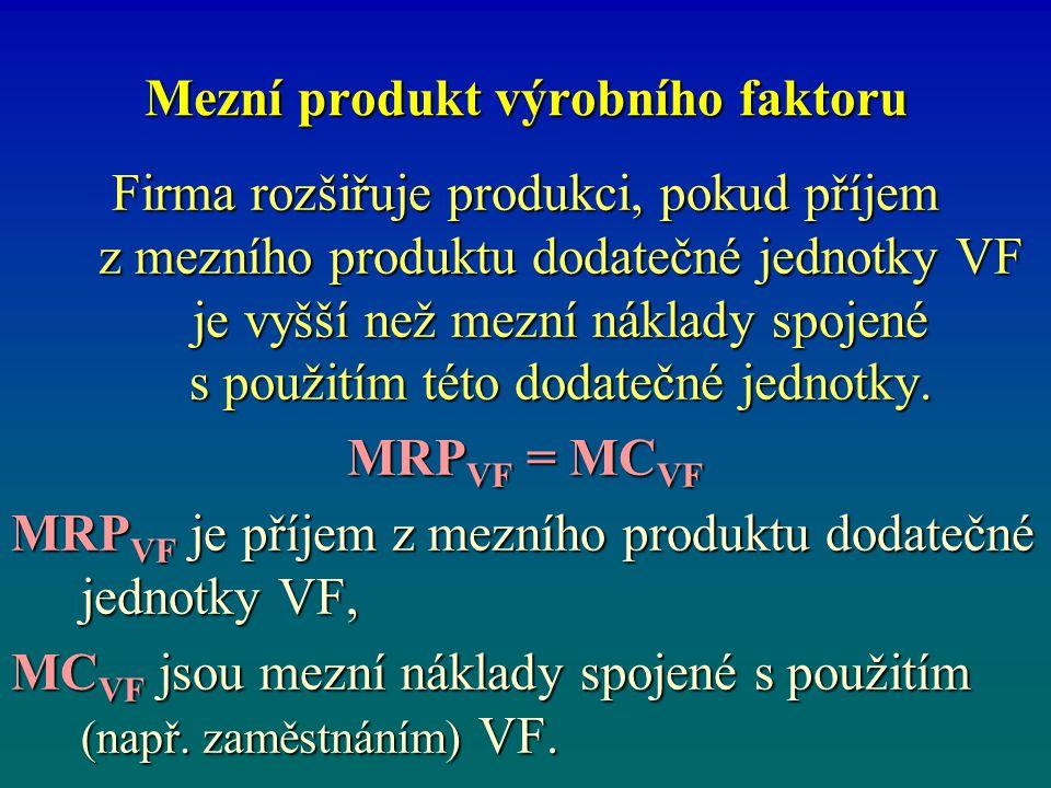 Mezní produkt výrobního faktoru Firma rozšiřuje produkci, pokud příjem z mezního produktu dodatečné jednotky VF je vyšší než mezní náklady spojené s p