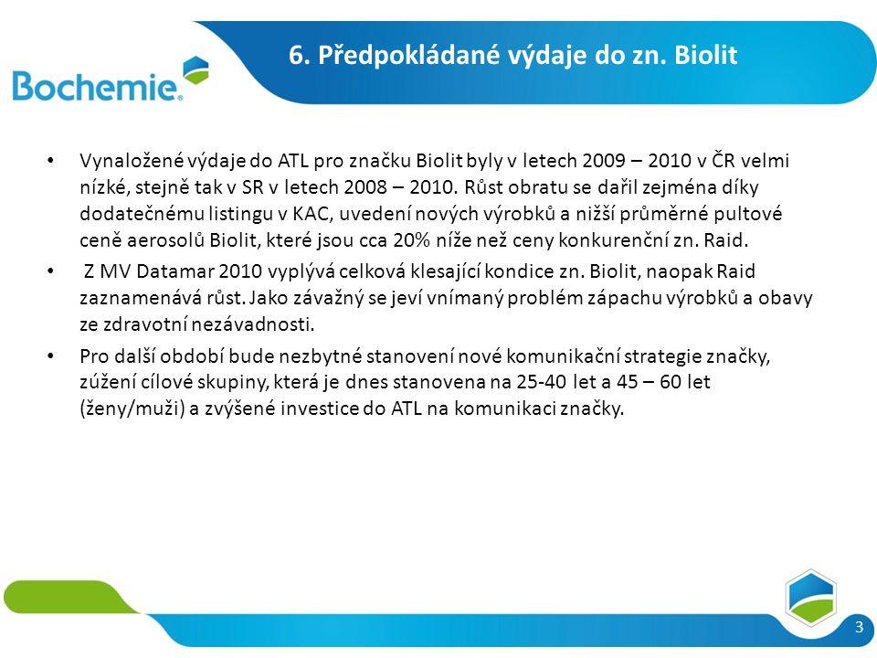 6. Předpokládané výdaje do zn. Biolit 3 Vynaložené výdaje do ATL pro značku Biolit byly v letech 2009 – 2010 v ČR velmi nízké, stejně tak v SR v letec