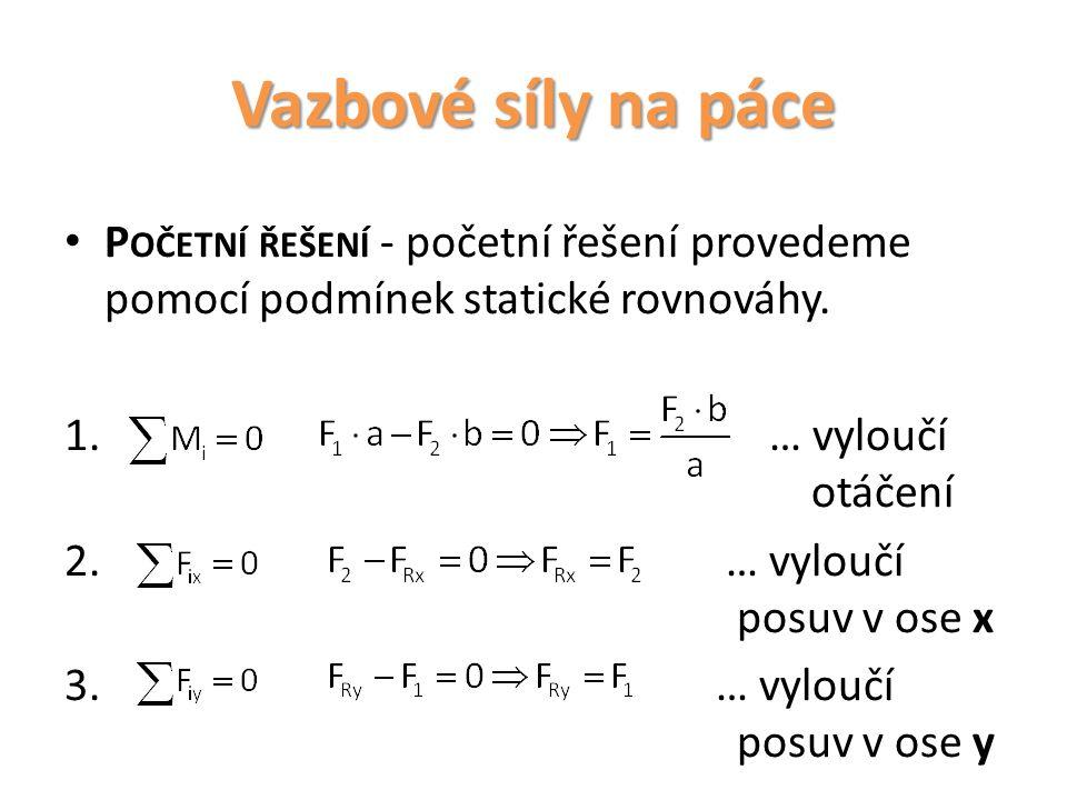 Vazbové síly na páce P OČETNÍ ŘEŠENÍ - početní řešení provedeme pomocí podmínek statické rovnováhy. 1. … vyloučí otáčení 2. … vyloučí posuv v ose x 3.