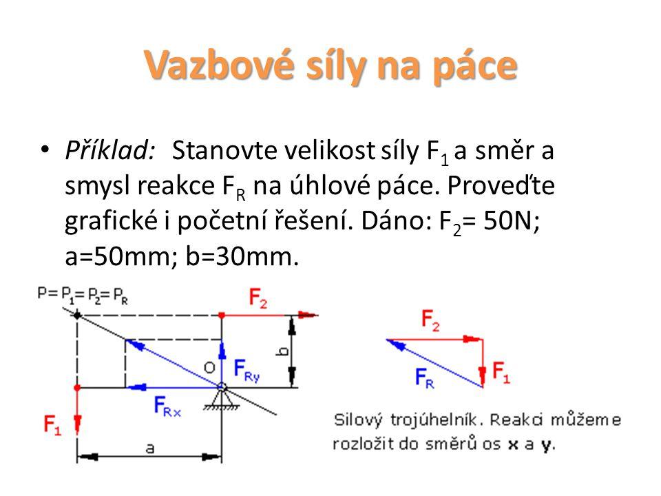Vazbové síly na páce Příklad: Stanovte velikost síly F 1 a směr a smysl reakce F R na úhlové páce. Proveďte grafické i početní řešení. Dáno: F 2 = 50N