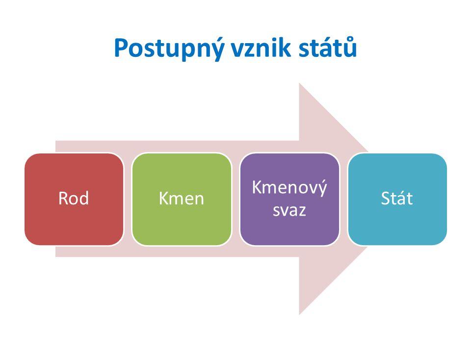 Cíl státu = ochrana Vnitřní ochrana (policie) Vnější ochrana (armáda)