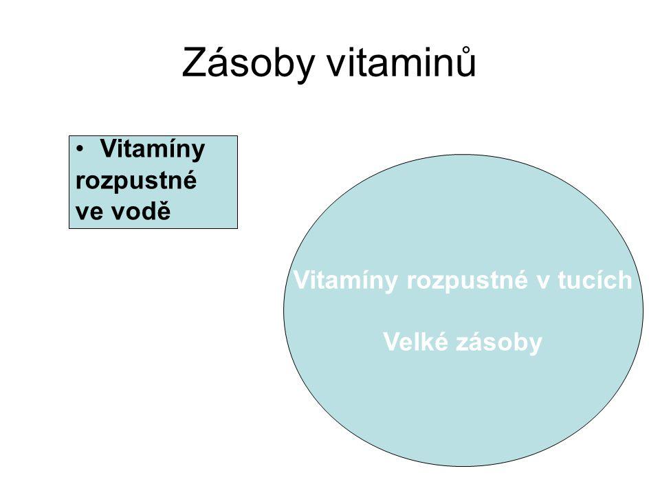 Zásoby vitaminů Vitamíny rozpustné ve vodě Vitamíny rozpustné v tucích Velké zásoby