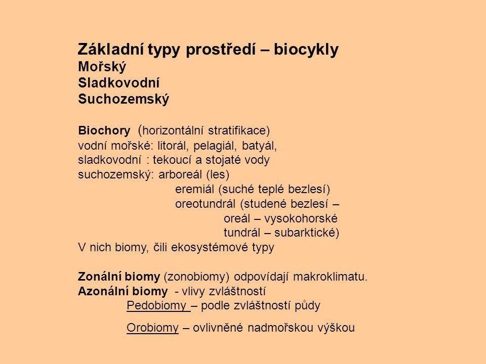 Základní typy prostředí – biocykly Mořský Sladkovodní Suchozemský Biochory ( horizontální stratifikace) vodní mořské: litorál, pelagiál, batyál, sladk
