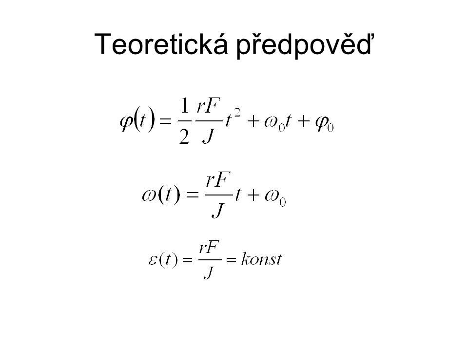Teoretická předpověď