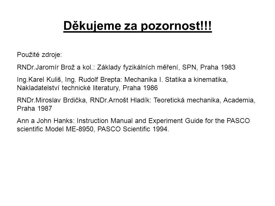 Děkujeme za pozornost!!! Použité zdroje: RNDr.Jaromír Brož a kol.: Základy fyzikálních měření, SPN, Praha 1983 Ing.Karel Kuliš, Ing. Rudolf Brepta: Me