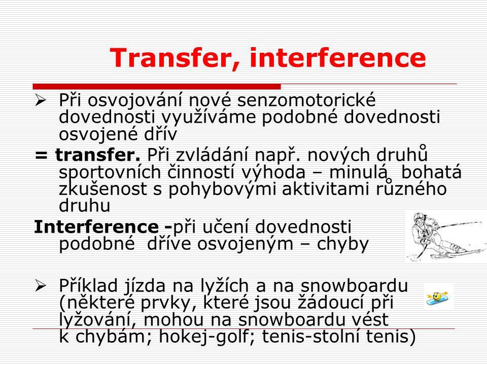Transfer, interference  Při osvojování nové senzomotorické dovednosti využíváme podobné dovednosti osvojené dřív = transfer. Při zvládání např. novýc