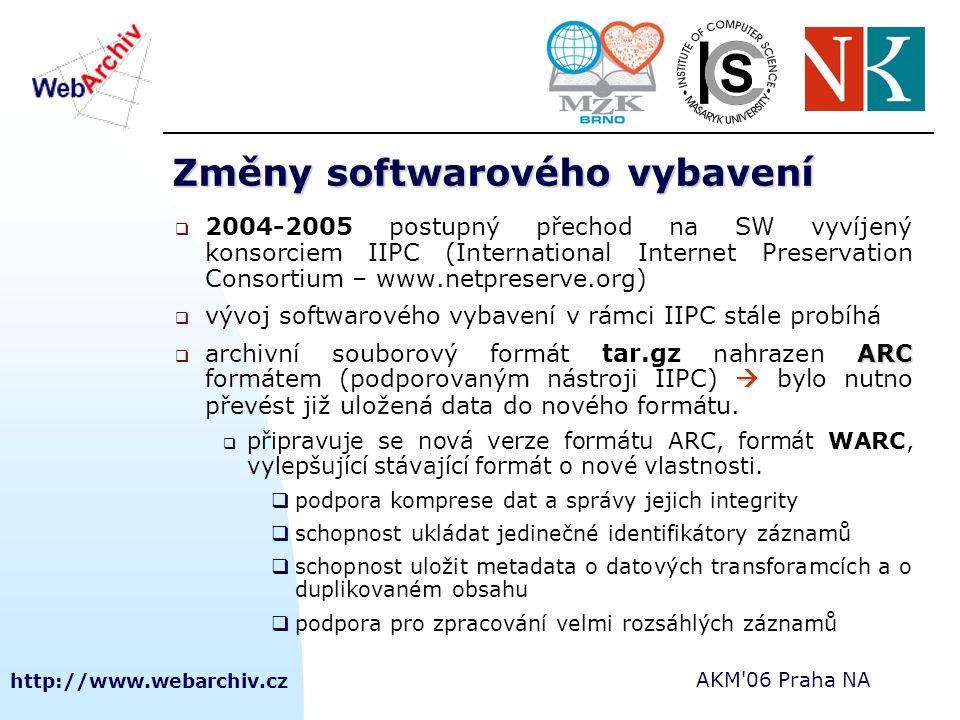 http://www.webarchiv.cz AKM'06 Praha NA Změny softwarového vybavení  2004-2005 postupný přechod na SW vyvíjený konsorciem IIPC (International Interne