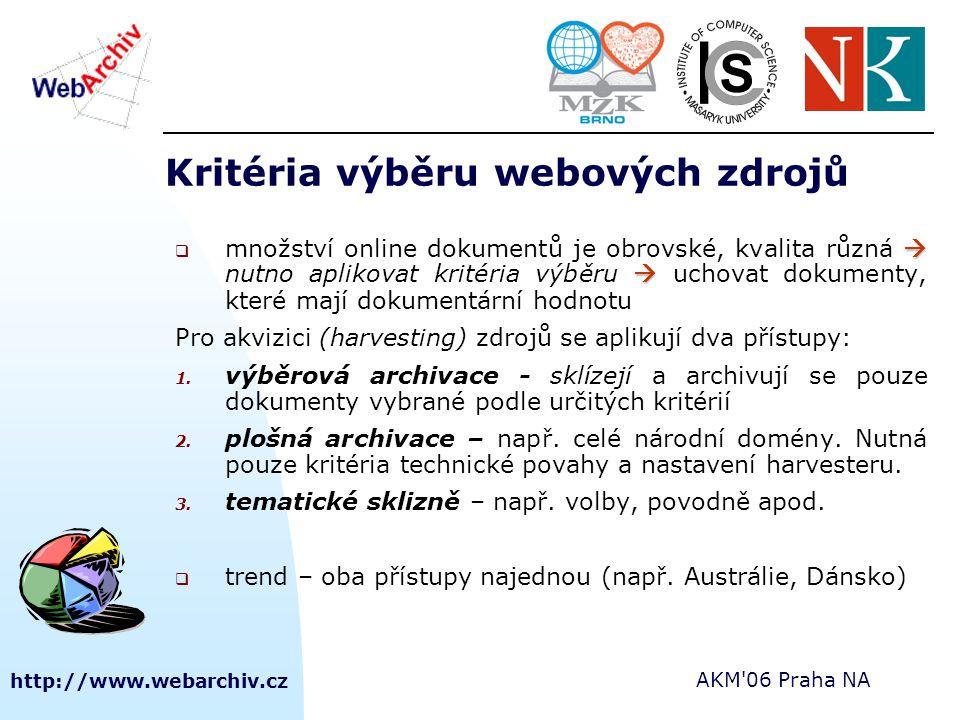 http://www.webarchiv.cz AKM 06 Praha NA Akvizice - Heritrix  modulární, rozšiřitelný, probíhá neustálý vývoj (nyní verze 1.10.1)  zkvalitňování systému  zvýšení bezpečnosti  platformě nezávislý (java aplikace)  kvalitní a rychlá podpora vývojářů z Internet Archive  open source kódy a modularita umožňují spolupráci třetích stran na jeho vývoji  v nejnovější verzi vylepšena ochrana před pádem do pastí  nelze dlouhodobě sklízet web bez odborných zásahů v průběhu sklizně