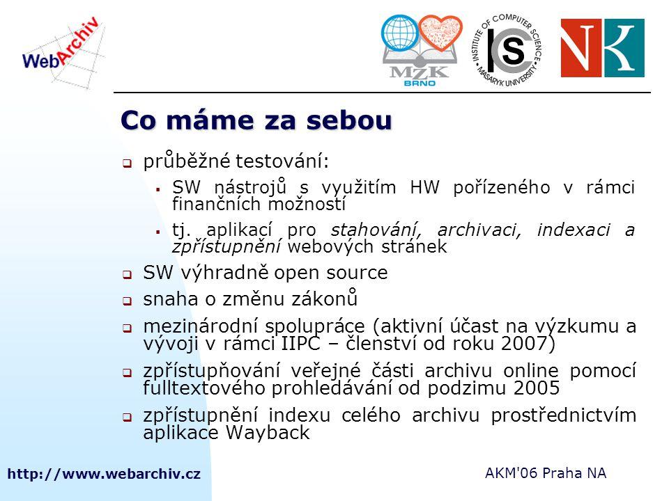 http://www.webarchiv.cz AKM'06 Praha NA Co máme za sebou  průběžné testování:  SW nástrojů s využitím HW pořízeného v rámci finančních možností  tj