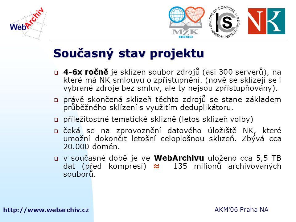 http://www.webarchiv.cz AKM 06 Praha NA Současný stav projektu  4-6x ročně  4-6x ročně je sklízen soubor zdrojů (asi 300 serverů), na které má NK smlouvu o zpřístupnění.
