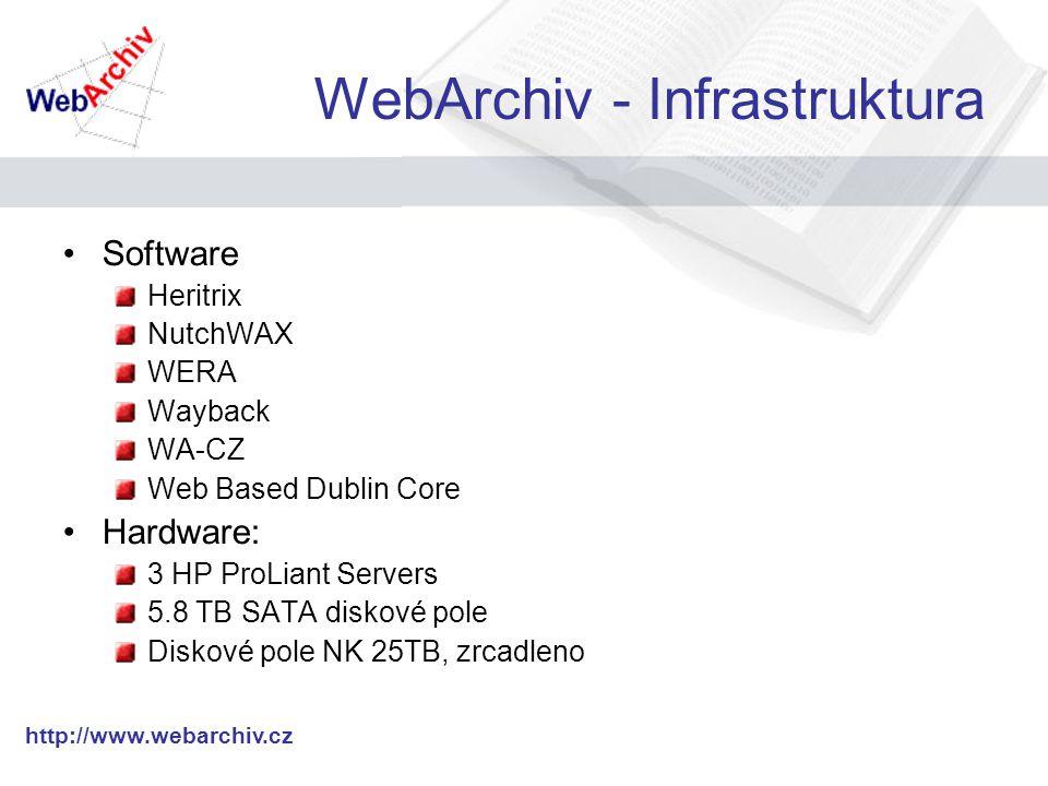 http://www.webarchiv.cz WebArchiv - Infrastruktura Software Heritrix NutchWAX WERA Wayback WA-CZ Web Based Dublin Core Hardware: 3 HP ProLiant Servers 5.8 TB SATA diskové pole Diskové pole NK 25TB, zrcadleno
