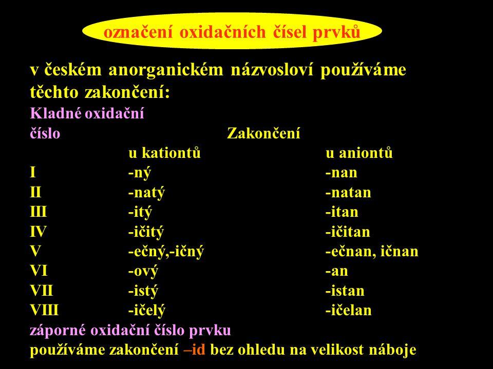 v českém anorganickém názvosloví používáme těchto zakončení: Kladné oxidační čísloZakončení u kationtůu aniontů I-ný-nan II-natý-natan III-itý-itan IV