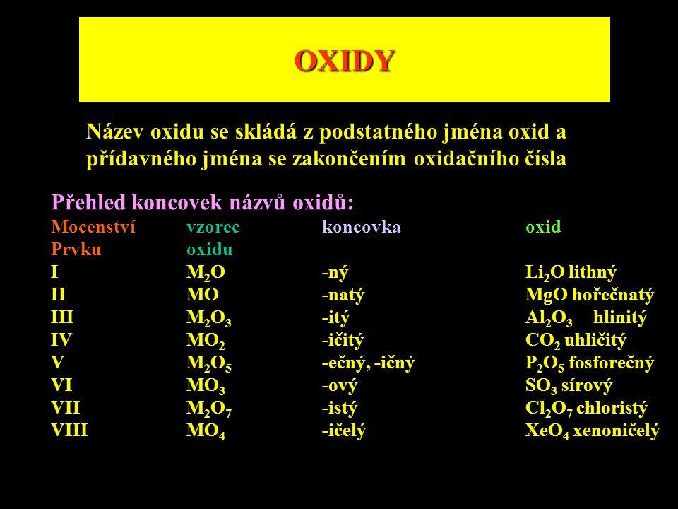 OXIDY Název oxidu se skládá z podstatného jména oxid a přídavného jména se zakončením oxidačního čísla Přehled koncovek názvů oxidů: Mocenstvívzorec koncovkaoxid Prvkuoxidu IM 2 O-nýLi 2 O lithný IIMO-natýMgO hořečnatý IIIM 2 O 3 -itýAl 2 O 3 hlinitý IVMO 2 -ičitýCO 2 uhličitý VM 2 O 5 -ečný, -ičnýP 2 O 5 fosforečný VIMO 3 -ovýSO 3 sírový VIIM 2 O 7 -istýCl 2 O 7 chloristý VIIIMO 4 -ičelýXeO 4 xenoničelý