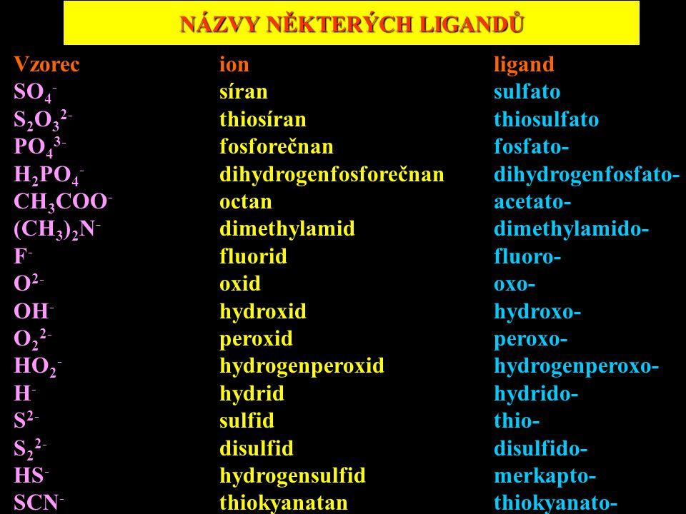 NÁZVY NĚKTERÝCH LIGANDŮ Vzorecionligand SO 4 - síransulfato S 2 O 3 2- thiosíranthiosulfato PO 4 3- fosforečnanfosfato- H 2 PO 4 - dihydrogenfosforečn
