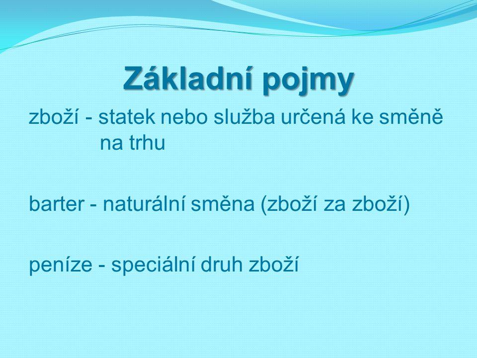 Zdroje  ŠVARCOVÁ, Jena.Ekonomie stručný přehled 2009/2010.