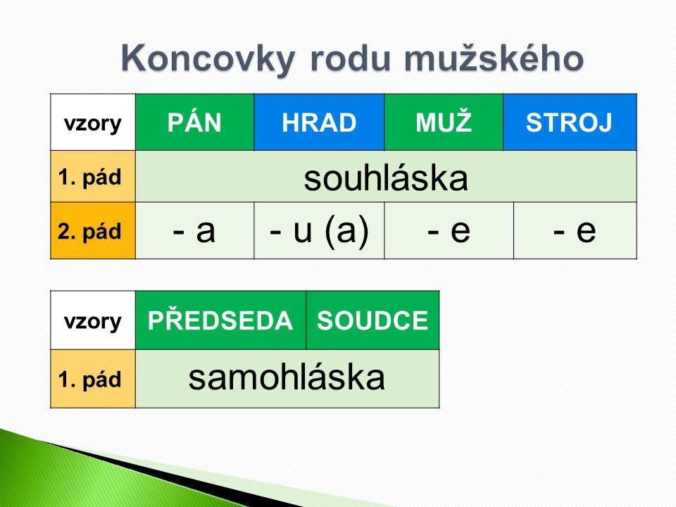 vzory PÁNHRADMUŽSTROJ 1. pád souhláska 2. pád - a- u (a)- e vzory PŘEDSEDASOUDCE 1. pád samohláska