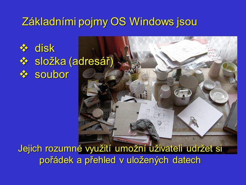 Základními pojmy OS Windows jsou Základními pojmy OS Windows jsou  disk  složka (adresář)  soubor Jejich rozumné využití umožní uživateli udržet si