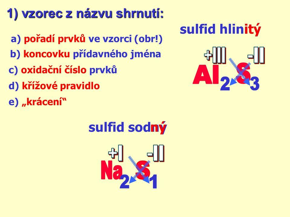 1) vzorec z názvu: sulfid měďnatý natý